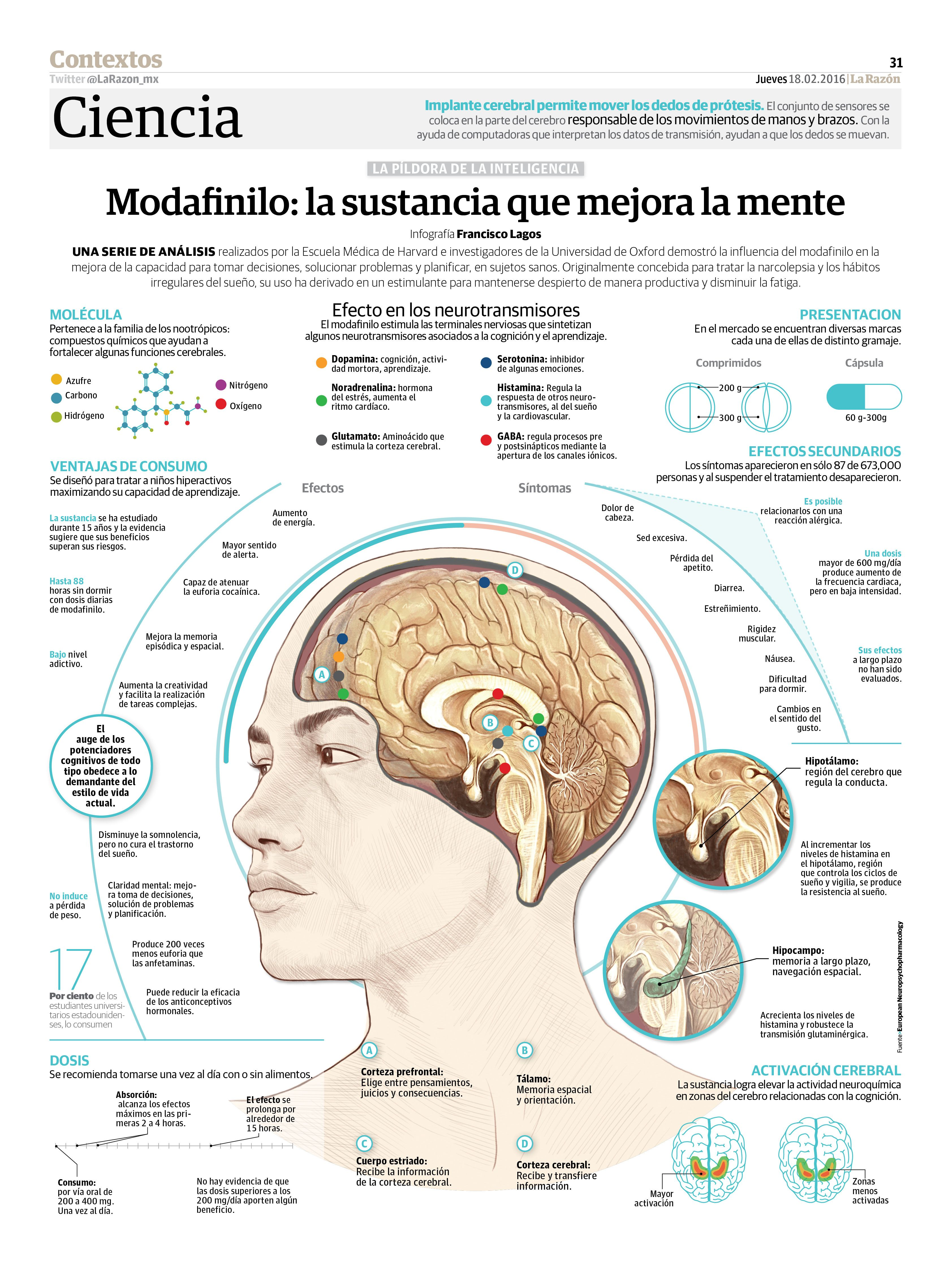 Modafinilo, la pildora de la inteligencia.   Infografías Ciencia ...