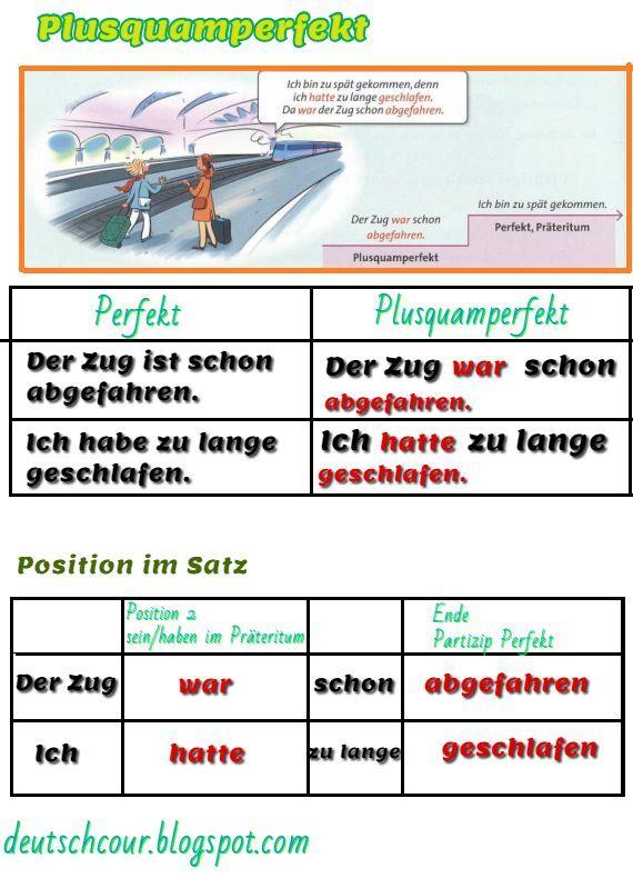 grammatik deutsch lernen schule pinterest deutsch lernen deutsch und deutsche grammatik. Black Bedroom Furniture Sets. Home Design Ideas
