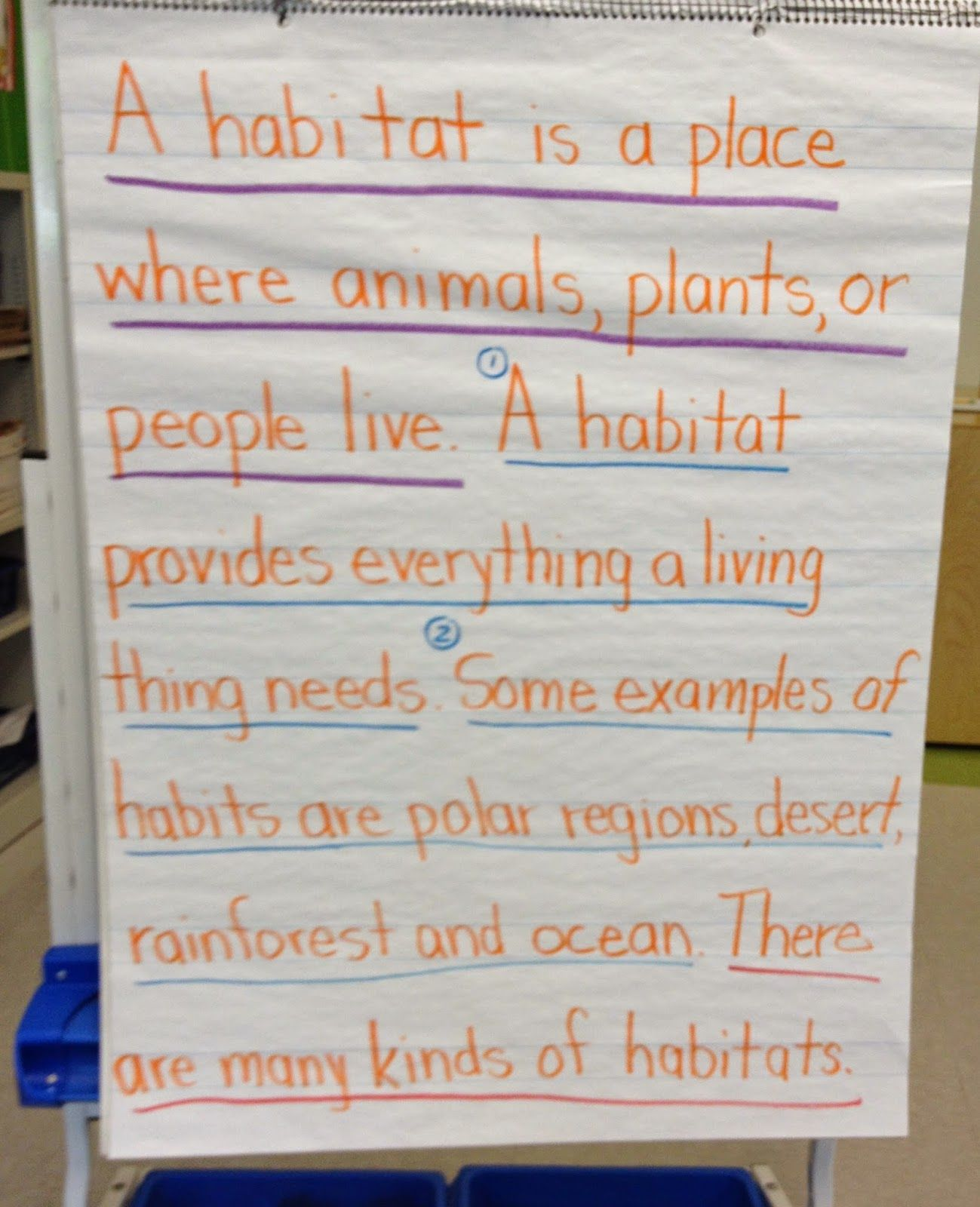 Habitats A First For Everything