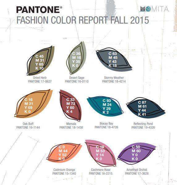 colores-pantone-invierno-2015-16