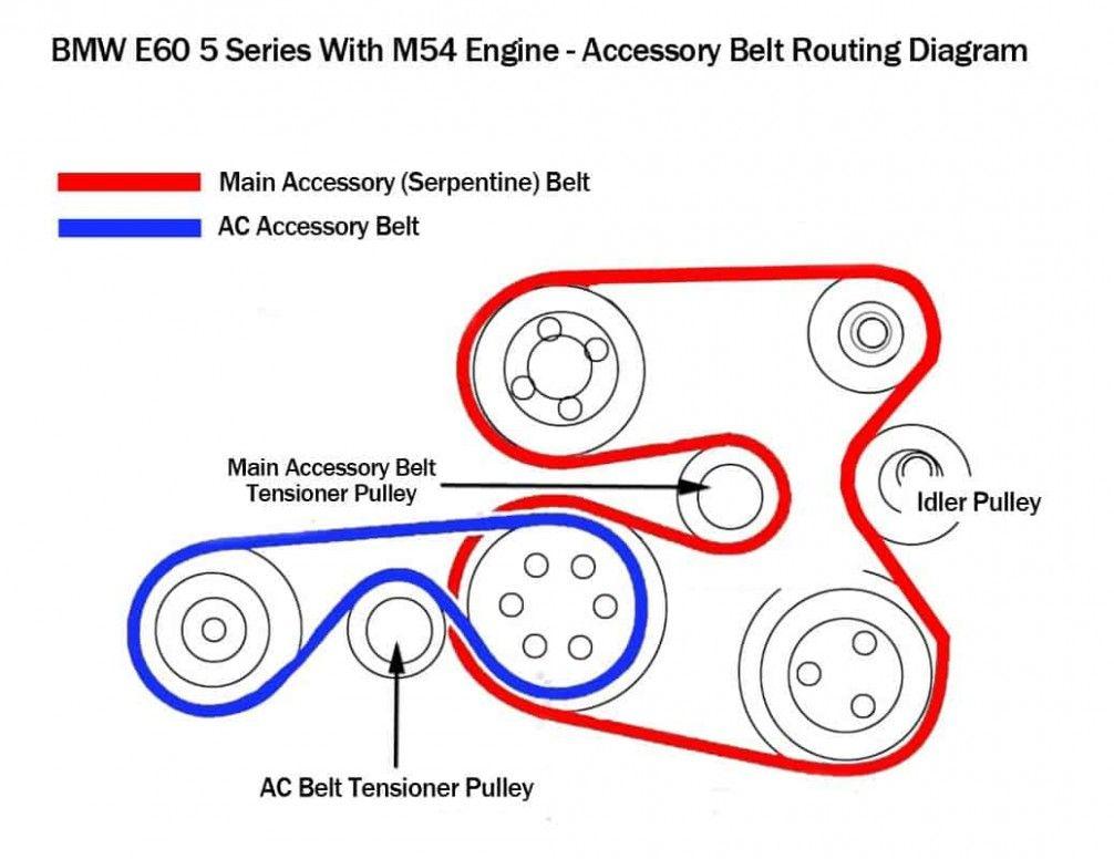bmw e6 engine pulley diagram di 2020  pinterest