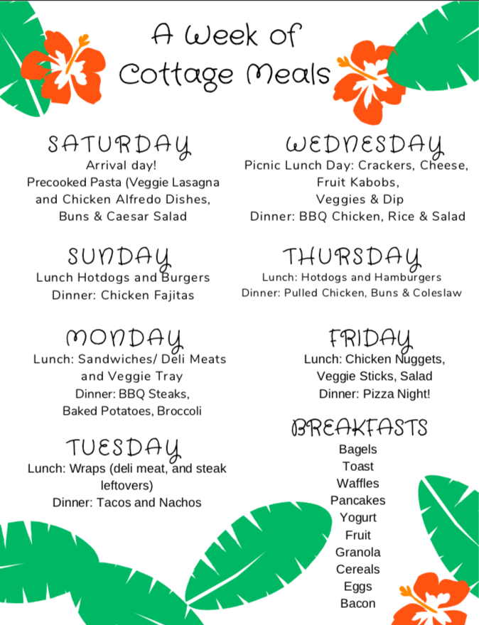 Ultimate Menu Plan For A Week At The Cottage! in 2020 ...