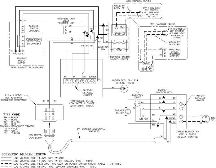 Carlin Oil Burner Wiring Diagram
