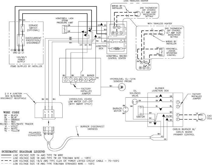 Carlin Oil Burner Wiring Diagram - 4k Wallpapers wiring for