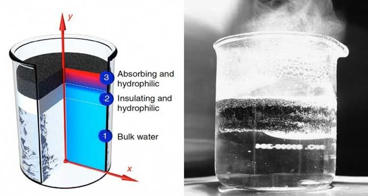 A diagram of the composite material that converts water to steam.