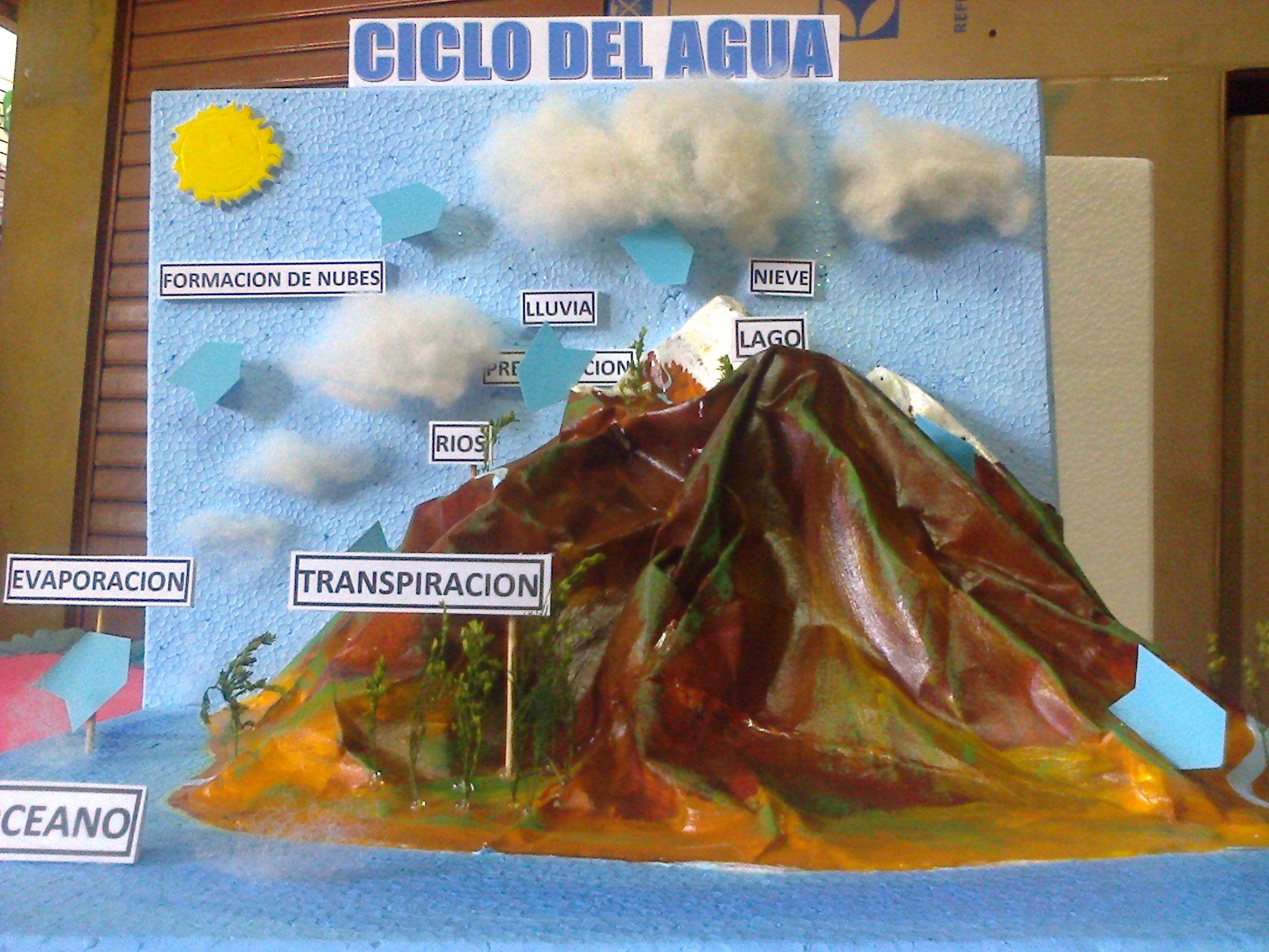 Maqueta cilo del agua en tecnopor y cartulinas maquetas for Proyecto de cafeteria escolar