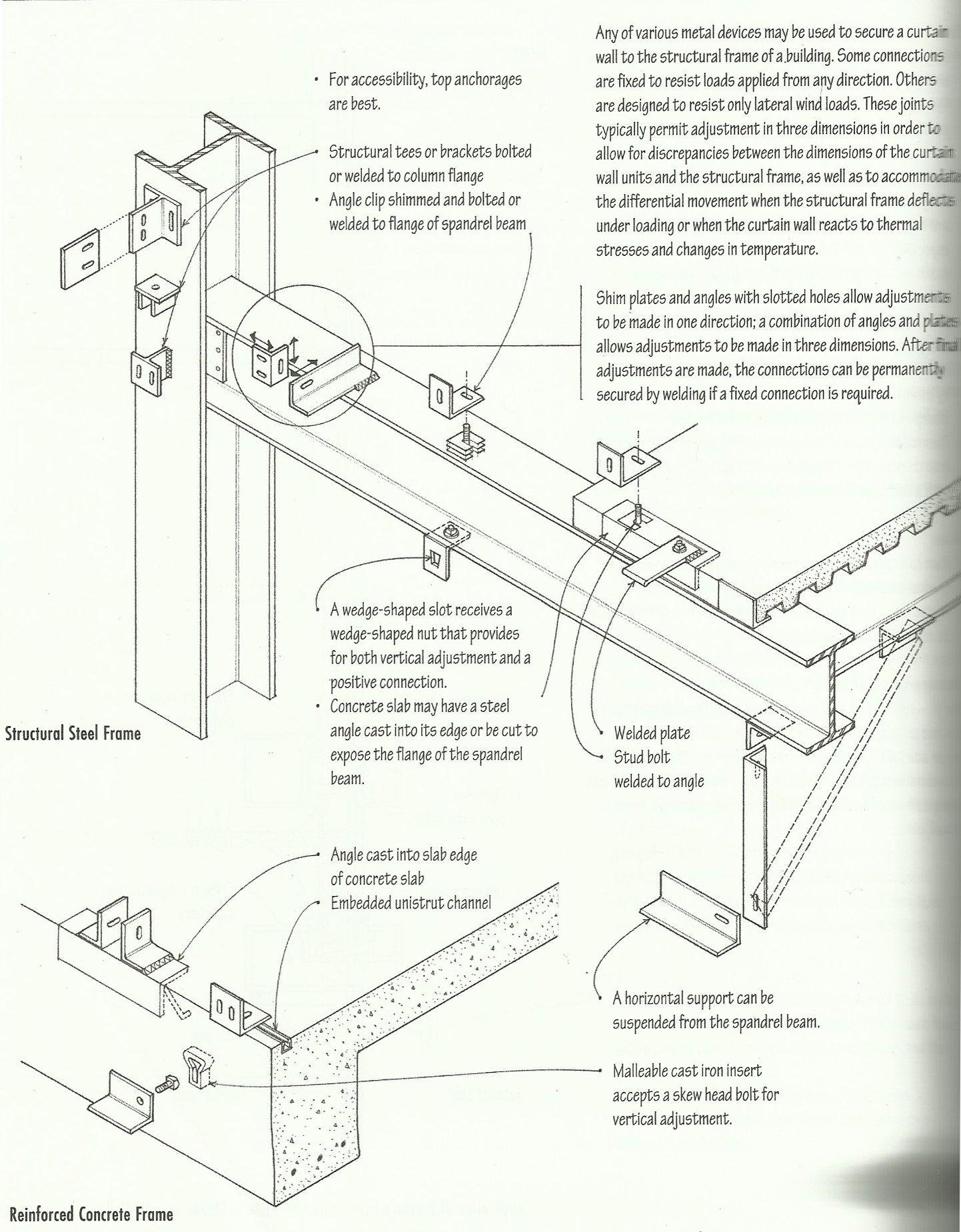 ARCH29969 - MODULE 14 | ADP + DS ideas | Steel columns