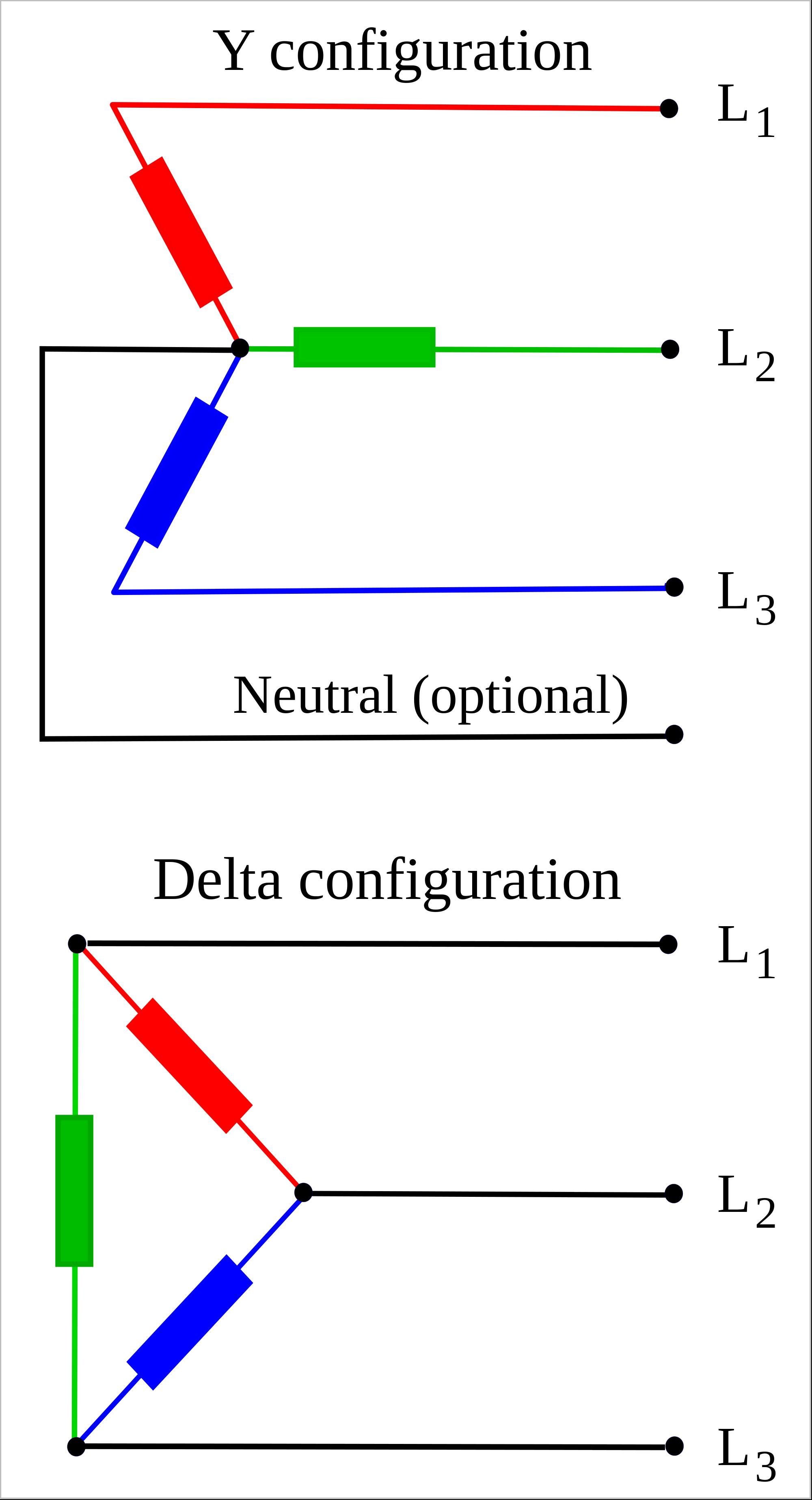 Image result for 3 phase wiring diagram, australia