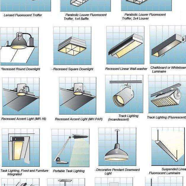 images New Types Of Lighting Fixtures Ideas Remodel with ...