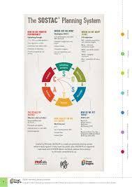 Image Result For Digital Marketing Proposal Template Digital