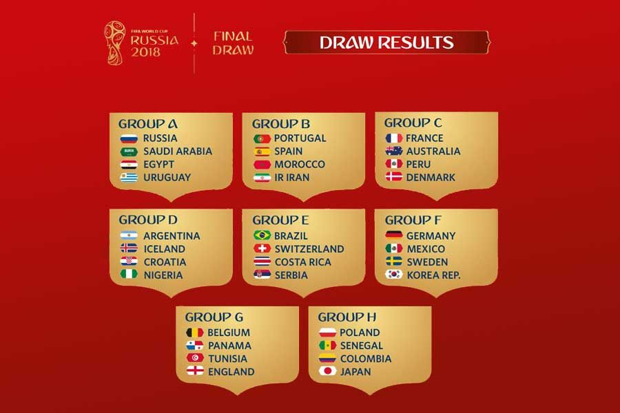 Fifa World Cup 2018 Fifa World Cup World Cup 2018 World Cup