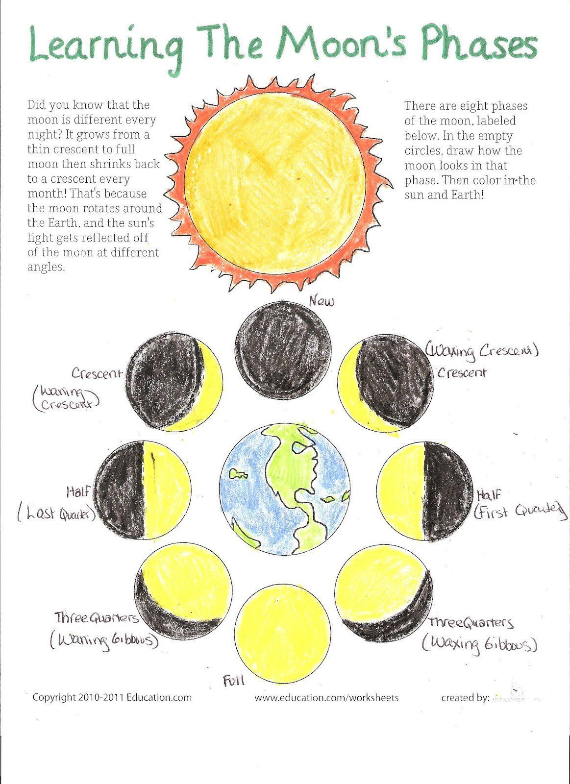 Phases Of The Moon Worksheet Superval Blog Moon Phases Fun