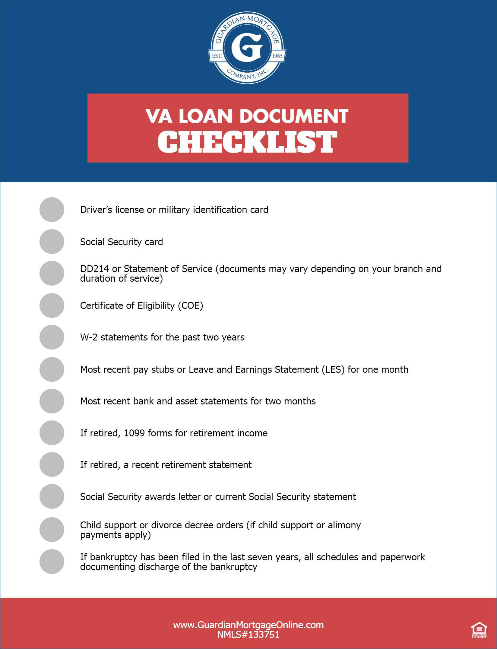 2019 Kentucky Bah Basic Allowance Housing Rates Payday Loans Va Mortgage Loans Payday