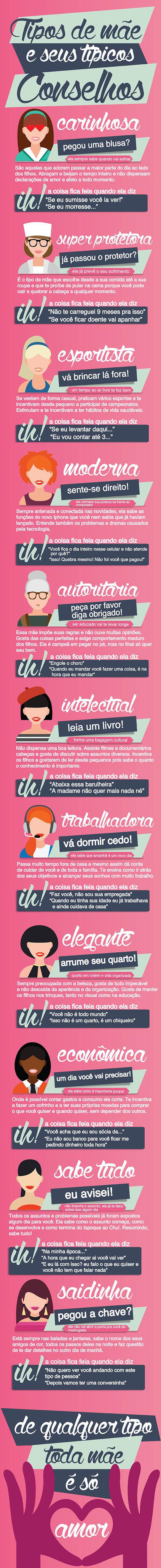 Tipos de mães, vale a pena ler. #PassoaPassoCalçados #Diadasmães http://bit.ly/1SFDpne