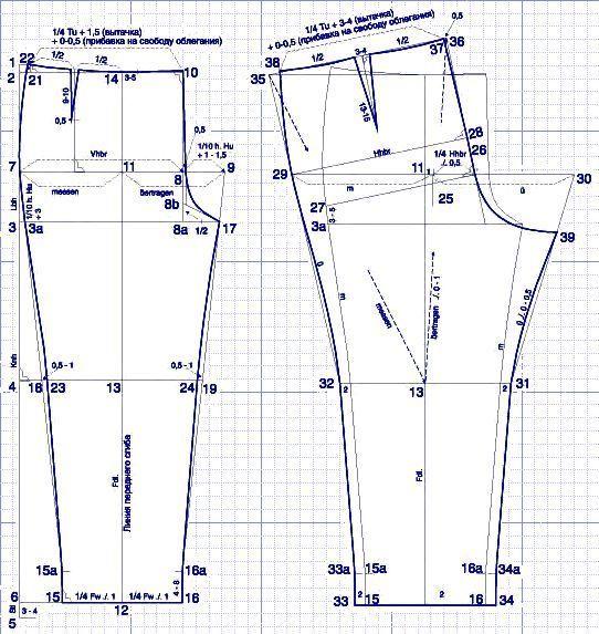Construimos un pantalón patrón de \