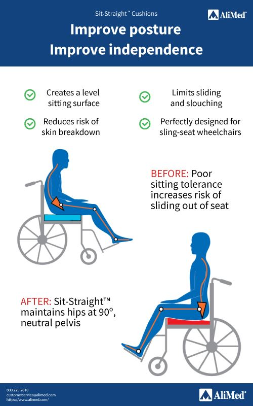 Improve Wheelchair Posture Wheelchair Cushions AliMed