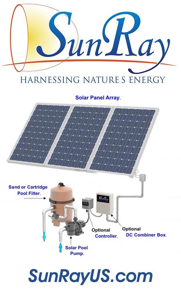 Sunray Solflo 1 Solar Powered Pool Pump In 2020 Solar Heating Solar Panels Solar Pool