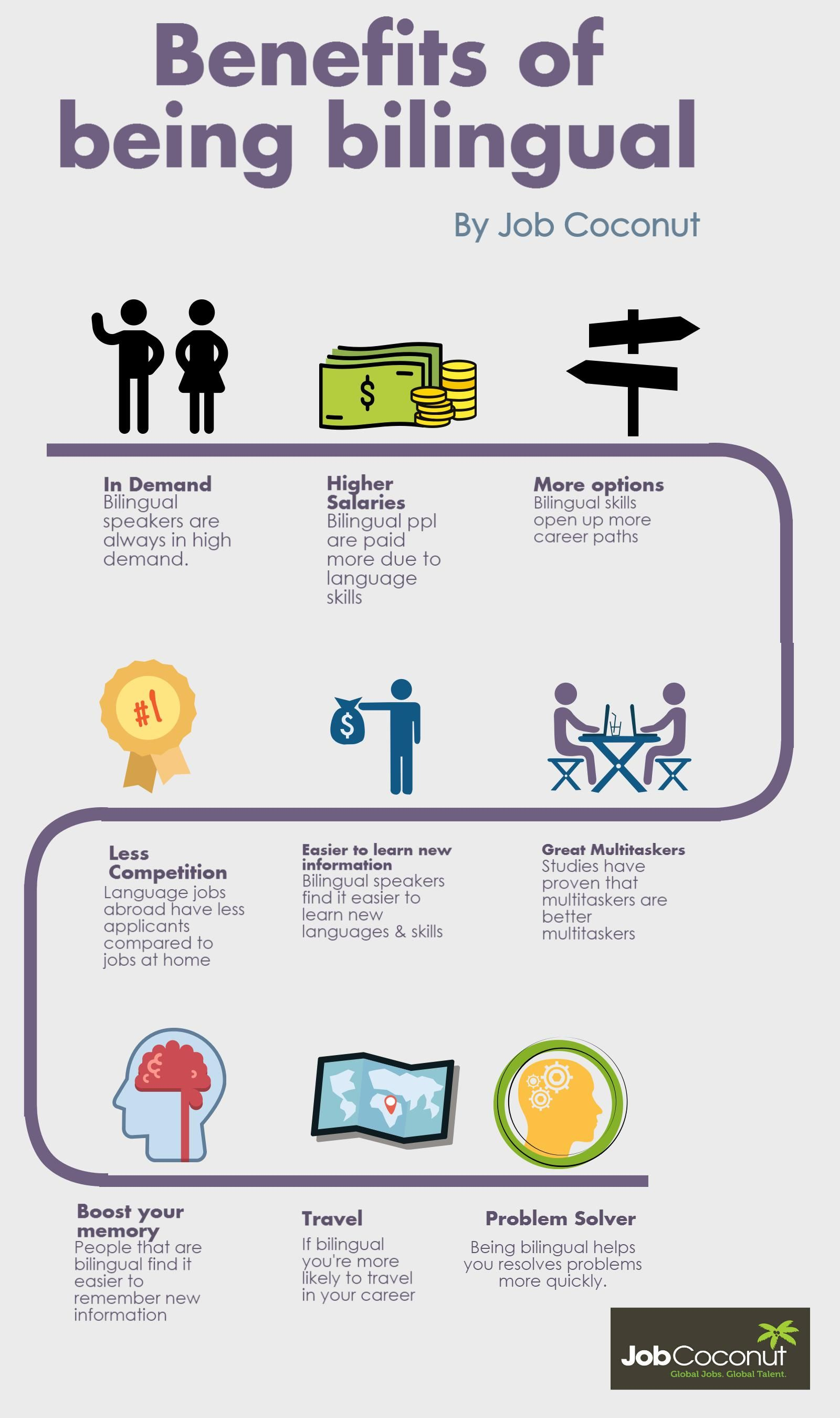 Benefits Of Being Bilingual Infographic Bilingual Education Learning A Second Language Learning Spanish