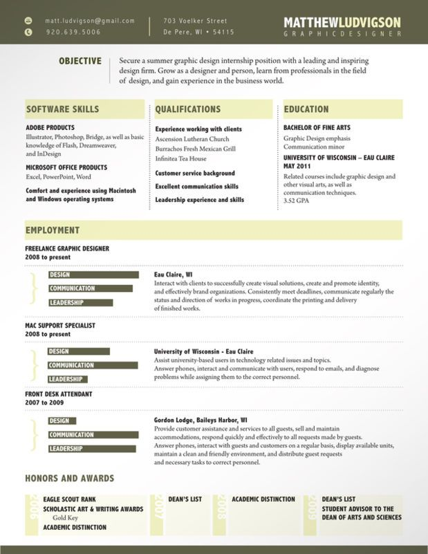 updated - Unique Resume Examples