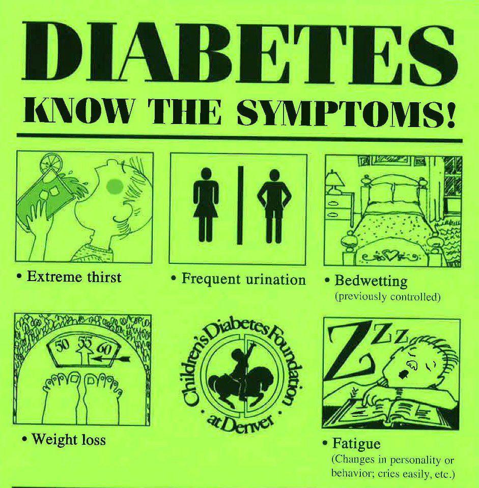 Teens: American Diabetes Association