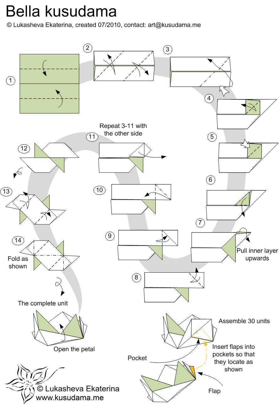 Kusudama Ball Diagrams Bella House Wiring Diagram Symbols