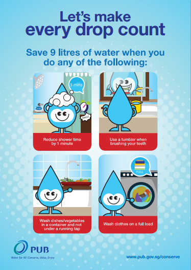 Saving Water Materials Google Search With Images Water