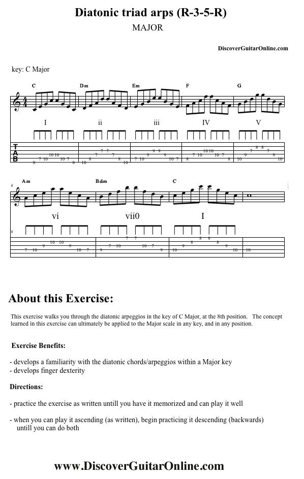 Diatonic Triad Arpeggios - Major: Movable | Discover Guitar Online ...