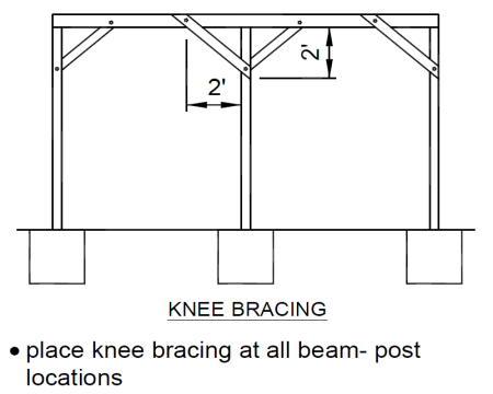 How To Install Deck Post Knee Braces Deck Posts Building A Deck