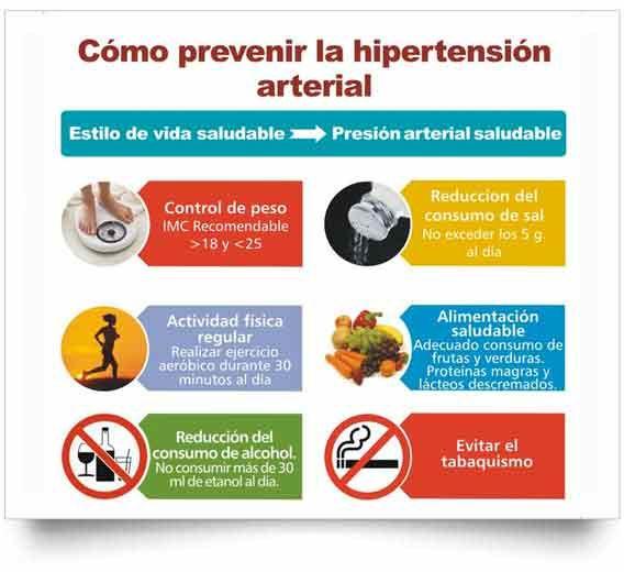 Cómo prevenir la hipertensión arterial | SyM | Pinterest