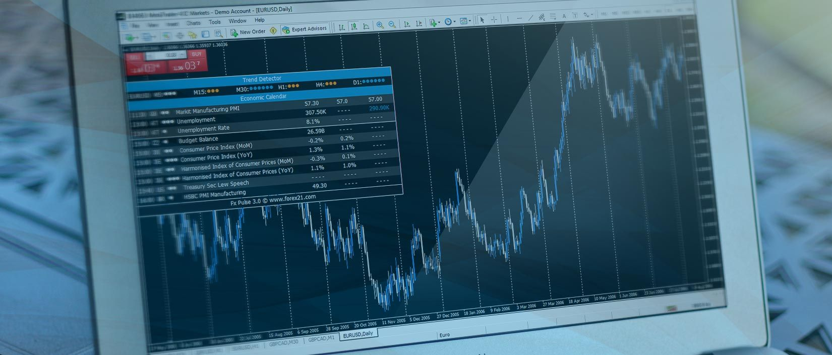 Fx Pulse 3 0 Ea Review Download This 1 Economic News And Trend