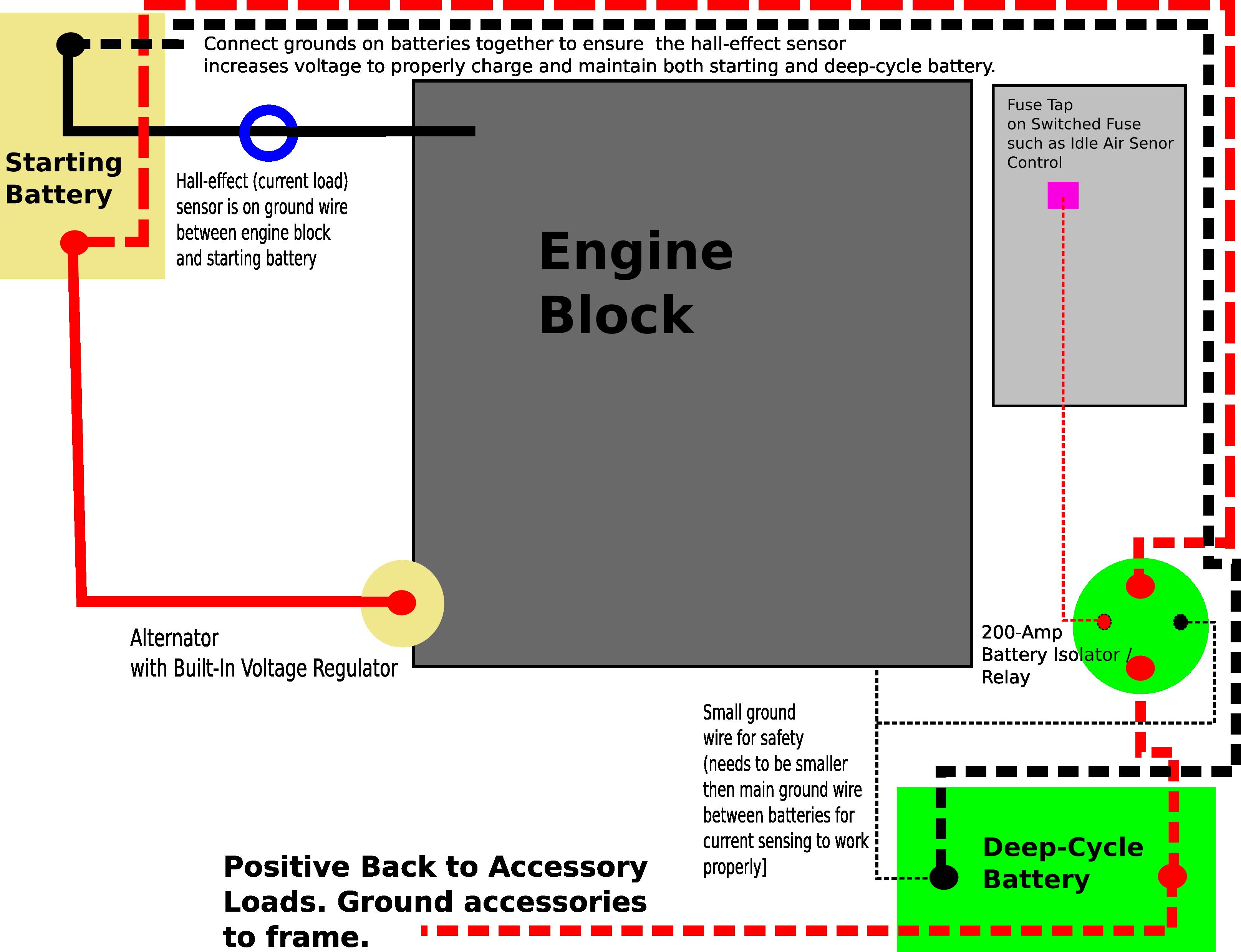 Unique Second Battery Wiring Diagram Car Diagram Diagramtemplate Diagramsample
