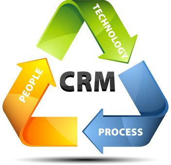 Agiline CRM offers a host of professional services including CRM - needs analysis