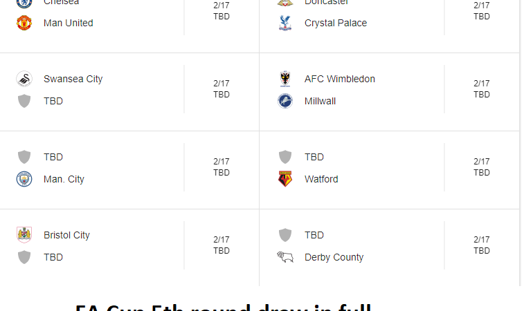 Fa Cup 5th Round Draw In Full Chelsea Vs Man Utd Plus Full Fixtures And 2019 Dates Confirmed Fa Cup Afc Wimbledon Millwall