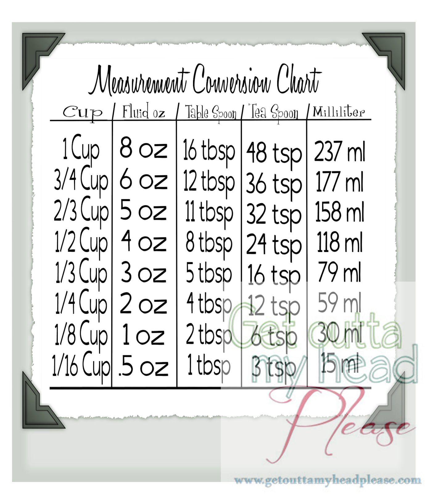 Free Printable Body Measurement Chart