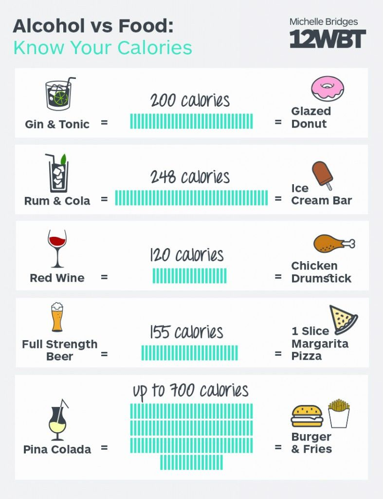 If we told you one beer had the same calories as a slice of pizza ...