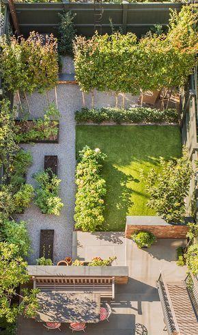 Photo of 25+ small garden landscaping ideas,  #diyeasygardenideasbackyards #garden #ideas #Landscaping…