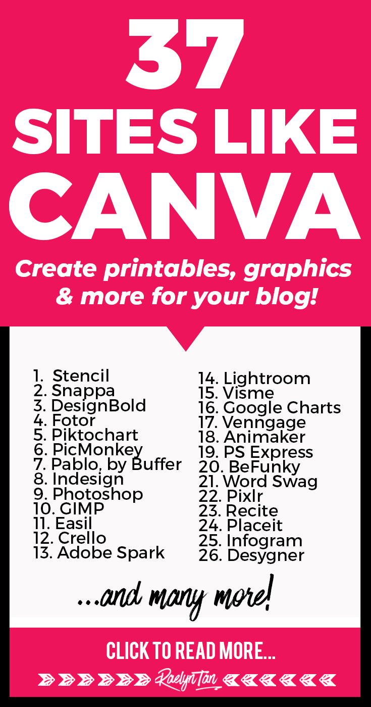 37 Sites Like Canva | Check Out These Great Canva