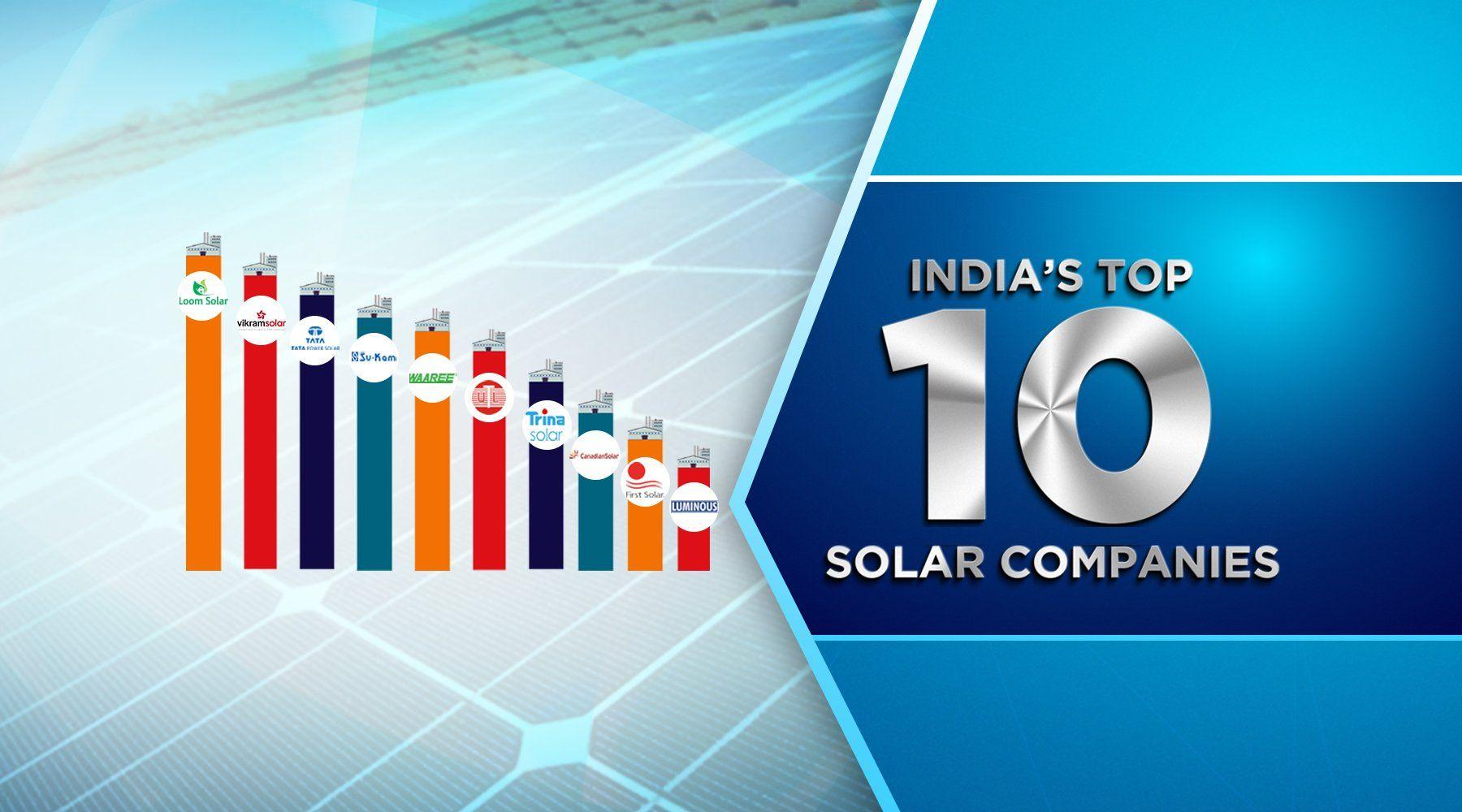 Top 10 Solar Companies in India | loomsolar | Solar