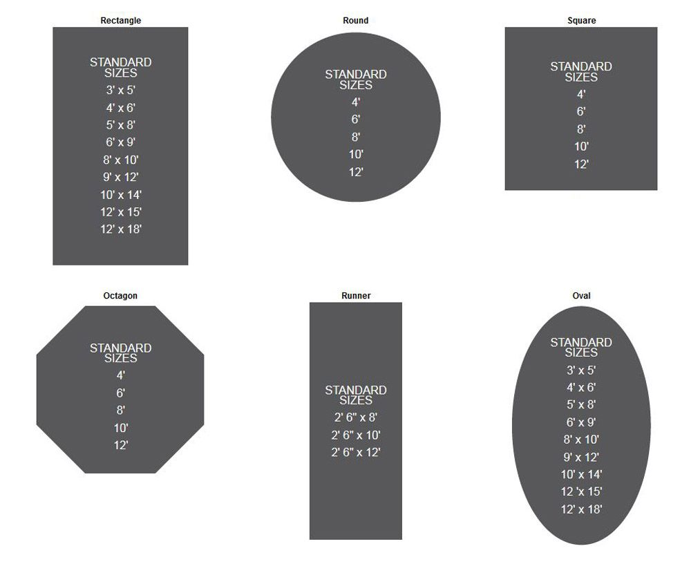 Round Rug Size Guide 49 Design Your Home With Sizing Gude