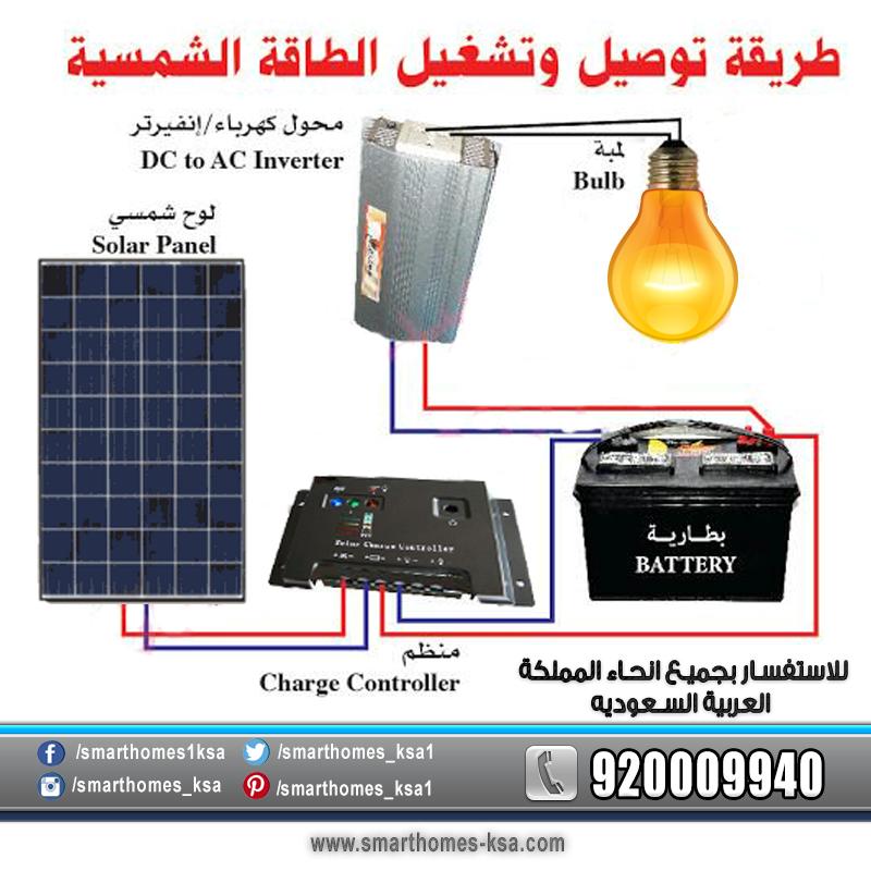 طريقة تشغيل الكهرباء عن طريق الأواح الشمسية على استعداد لتركيب الطاقة الشمسية في الكرفانات والمزارع وتشغيل الاجهزة الكهربائية في Solar Panels Solar Bulb
