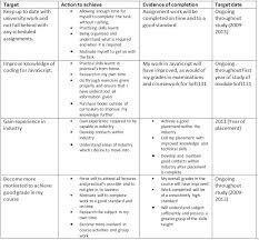 personal development plan sample pdf