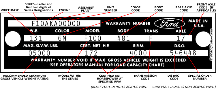 Decoding Your 1967 Ford Truck Vin Fordification Com