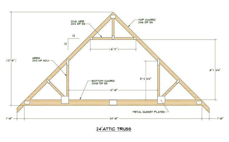 Pin By Ron Vanover On Note Roof Truss Design Attic Truss Roof Design