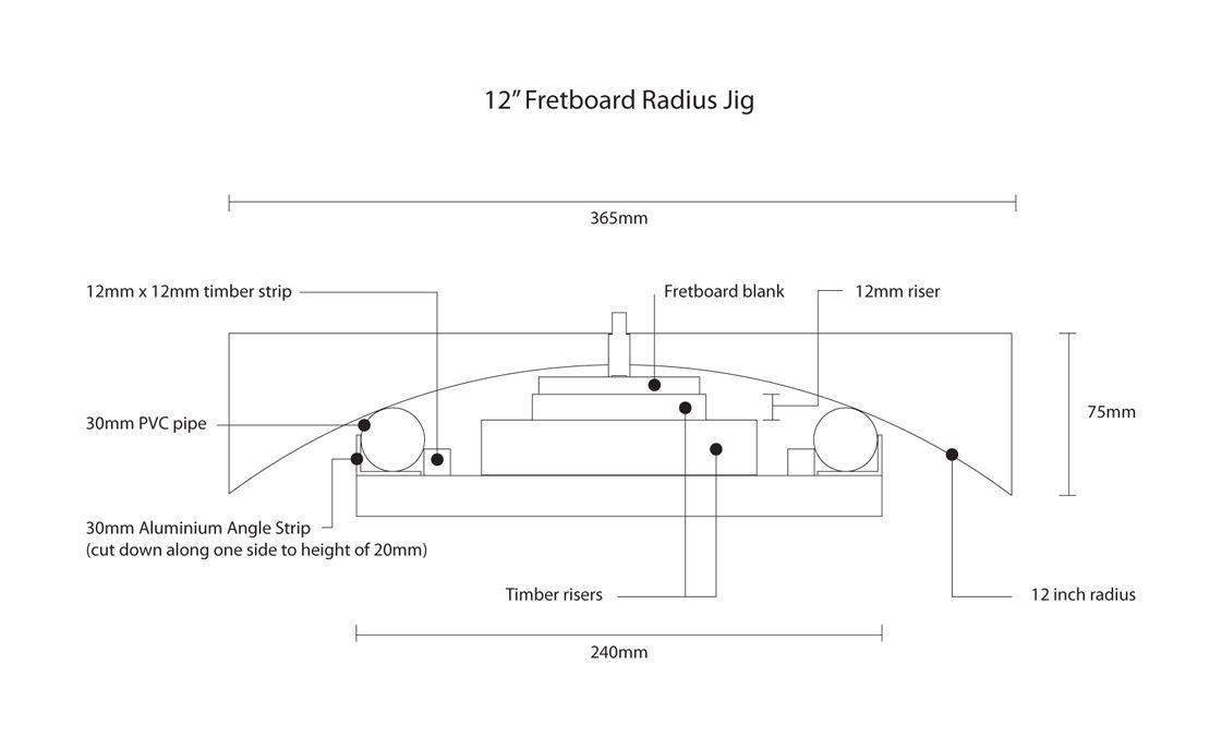 12 Fretboard Radius Jig Guitar Building Jig Custom Bass