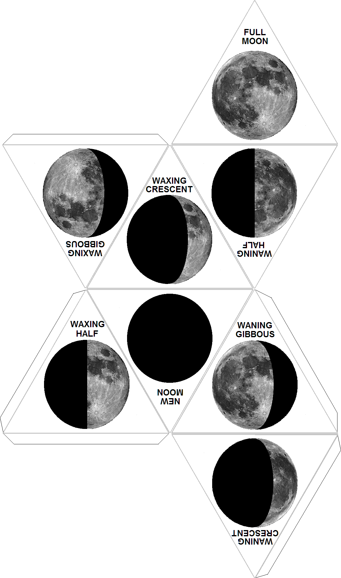 Moon Phases Paper Dice Pagan