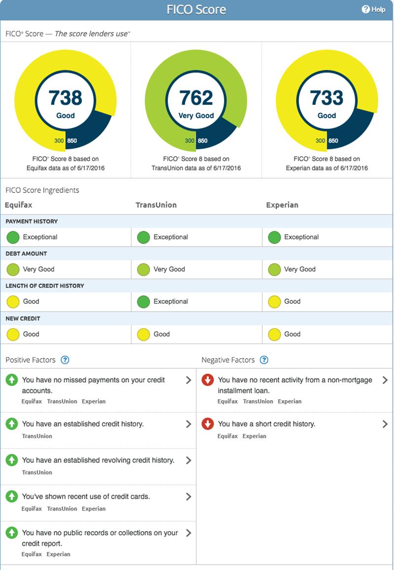 Full Size Screenshot of myFICO Credit Report Good credit