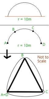 Find area of a curved triangle shapes pinterest triangles find area of a curved triangle ccuart Gallery