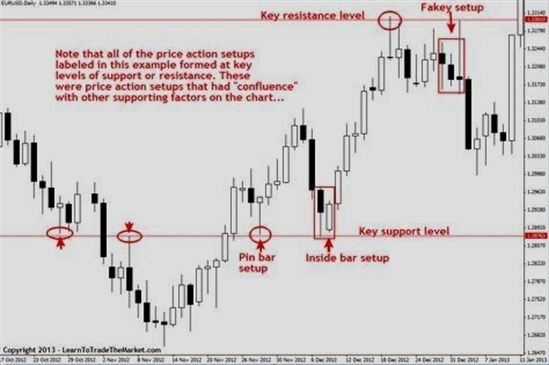 forex investor, #forex 50 dollars, #forex for beginners how