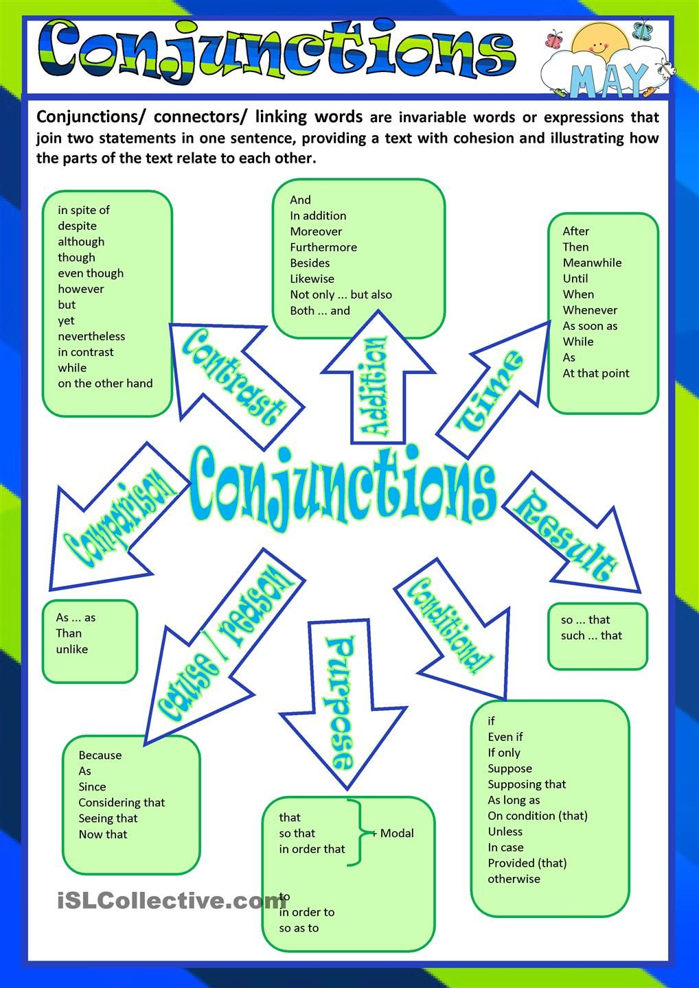 conjunctions english printables student centered a worksheet some examples of conjunctions and 2 exercises gap filling and rewriting sentences to use them conjunctions aka connectives e g and