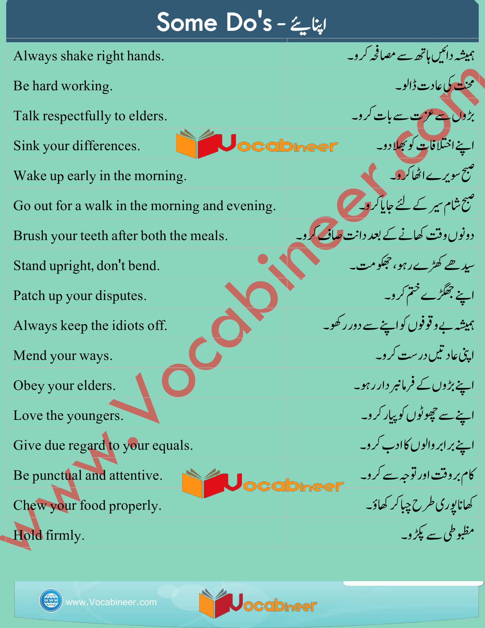 Online English Course Download free PDF, Common English Sentences in